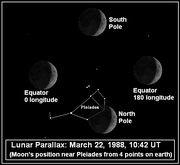 Example of lunar parallax: Occultation of Pleiades by the Moon